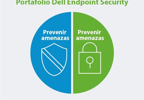Portafolio Dell Endpoint Security