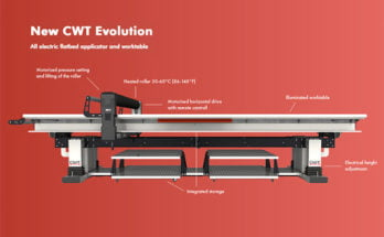 CWT Worktools Evolution